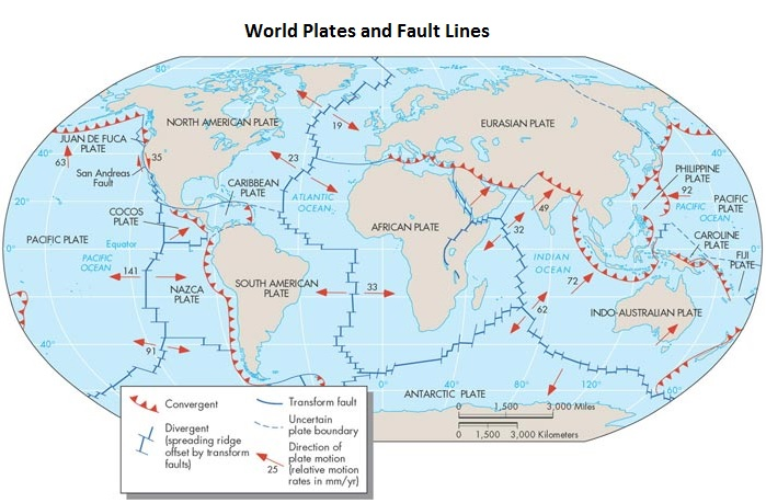Plates and Fault lines